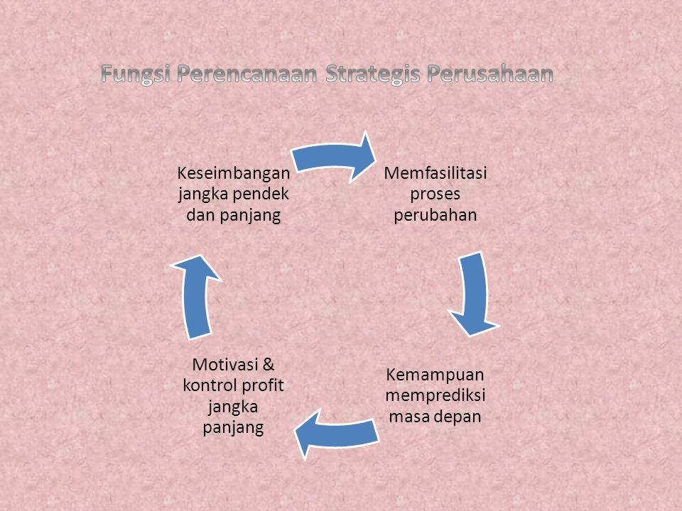 Memfasilitasi proses perubahan Kemampuan memprediksi masa depan Motivasi & kontrol profit jangka panjang Keseimbangan jangka pendek dan panjang