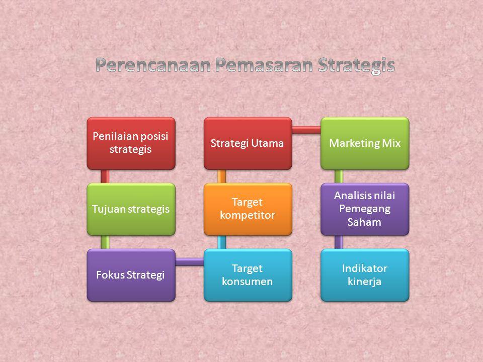 Penilaian posisi strategis Tujuan strategisFokus Strategi Target konsumen Target kompetitor Strategi UtamaMarketing Mix Analisis nilai Pemegang Saham Indikator kinerja