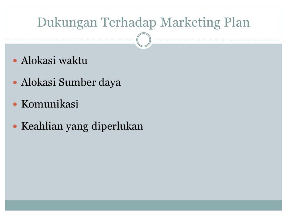 Dukungan Terhadap Marketing Plan Alokasi waktu Alokasi Sumber daya Komunikasi Keahlian yang diperlukan