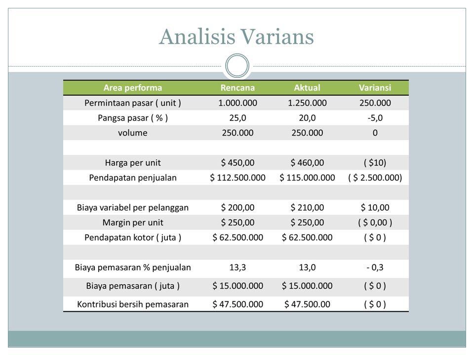 Analisis Varians