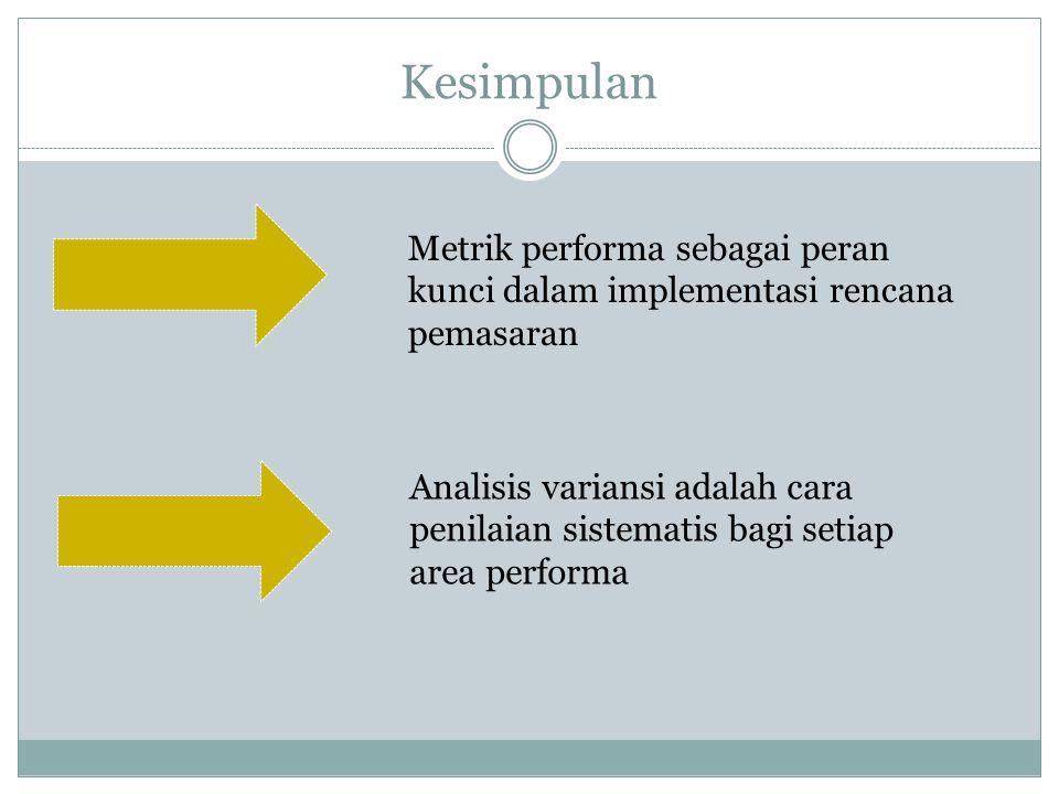 Kesimpulan Metrik performa sebagai peran kunci dalam implementasi rencana pemasaran Analisis variansi adalah cara penilaian sistematis bagi setiap area performa