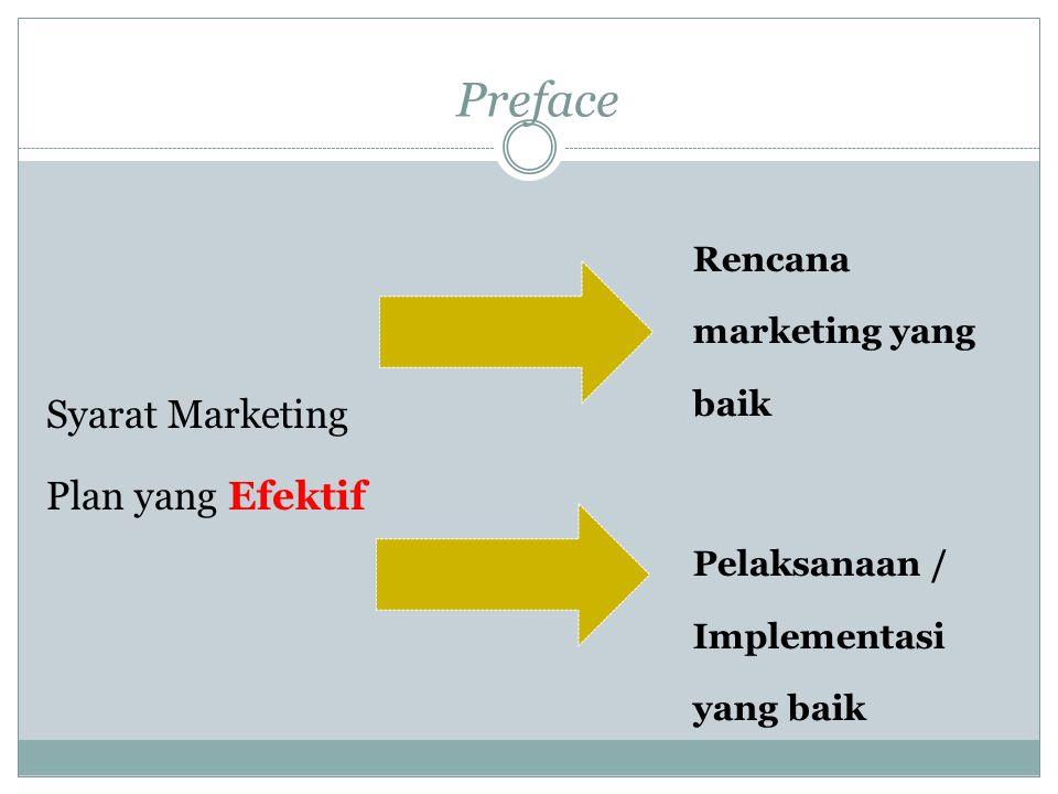 Preface Syarat Marketing Plan yang Efektif Rencana marketing yang baik Pelaksanaan / Implementasi yang baik