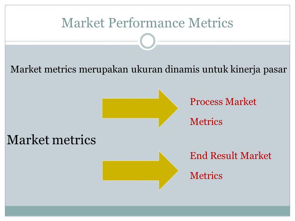 Process Market Metrics Faktor – Faktor Process Market Metrics : Awareness, daya tarik, uji coba produk, kepuasan, persepsi terhadap kualitas, kualitas pelayanan, nilai-nilai pelanggan.