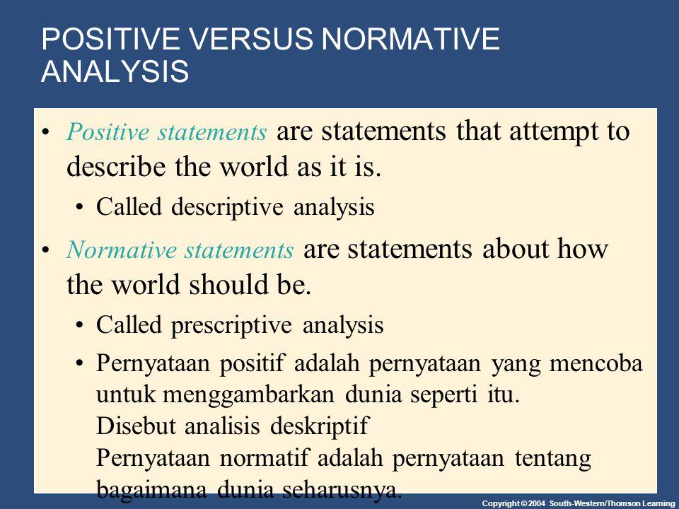 Copyright © 2004 South-Western/Thomson Learning POSITIVE VERSUS NORMATIVE ANALYSIS Positive statements are statements that attempt to describe the world as it is.