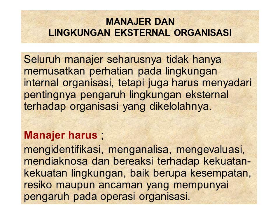MANAJER DAN LINGKUNGAN EKSTERNAL ORGANISASI Seluruh manajer seharusnya tidak hanya memusatkan perhatian pada lingkungan internal organisasi, tetapi ju