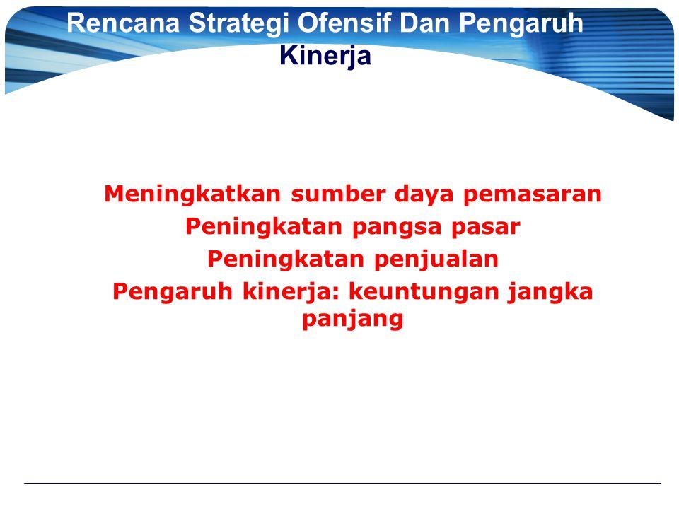 Rencana Strategi Ofensif Dan Pengaruh Kinerja Meningkatkan sumber daya pemasaran Peningkatan pangsa pasar Peningkatan penjualan Pengaruh kinerja: keun