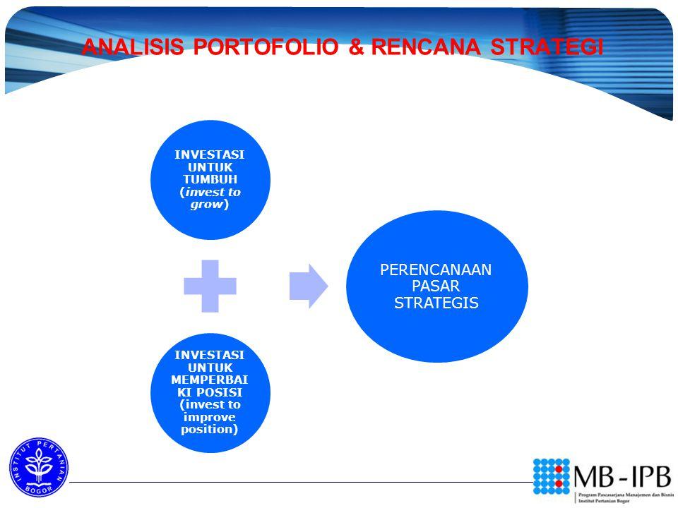 ANALISIS PORTOFOLIO & RENCANA STRATEGI PEMASARAN INVESTASI UNTUK TUMBUH (invest to grow) INVESTASI UNTUK MEMPERBAI KI POSISI (invest to improve positi