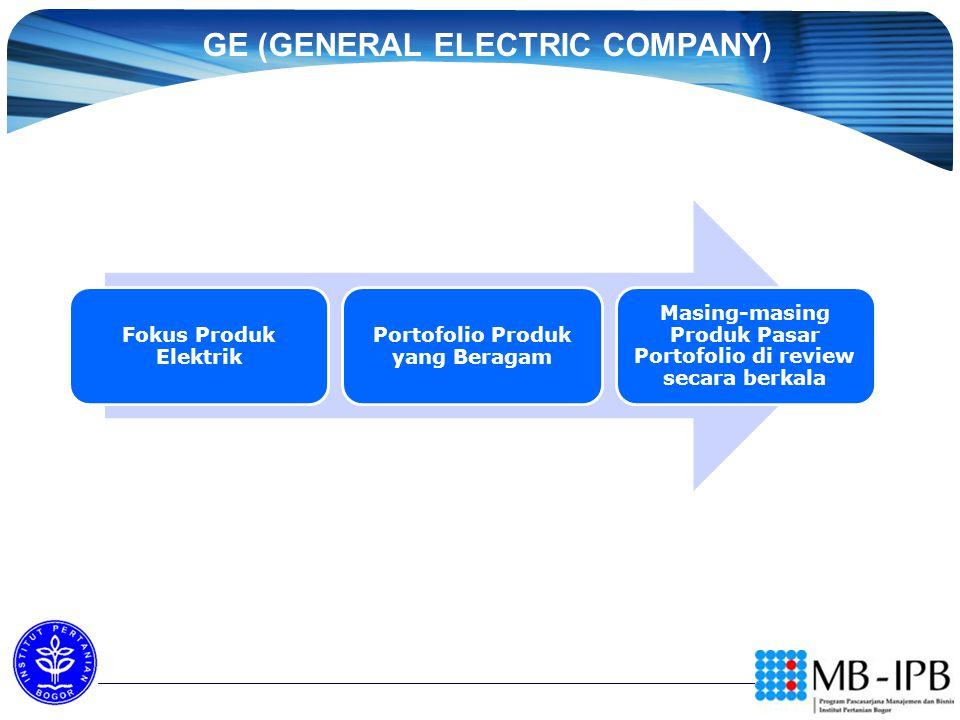GE (GENERAL ELECTRIC COMPANY) Fokus Produk Elektrik Portofolio Produk yang Beragam Masing-masing Produk Pasar Portofolio di review secara berkala