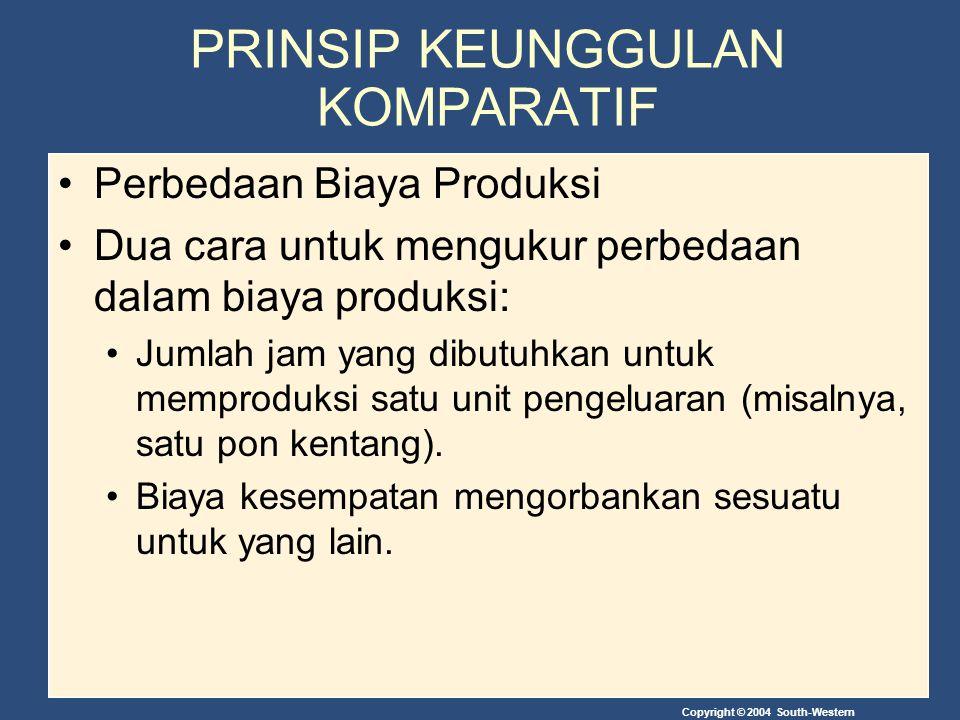 Copyright © 2004 South-Western PRINSIP KEUNGGULAN KOMPARATIF Perbedaan Biaya Produksi Dua cara untuk mengukur perbedaan dalam biaya produksi: Jumlah j