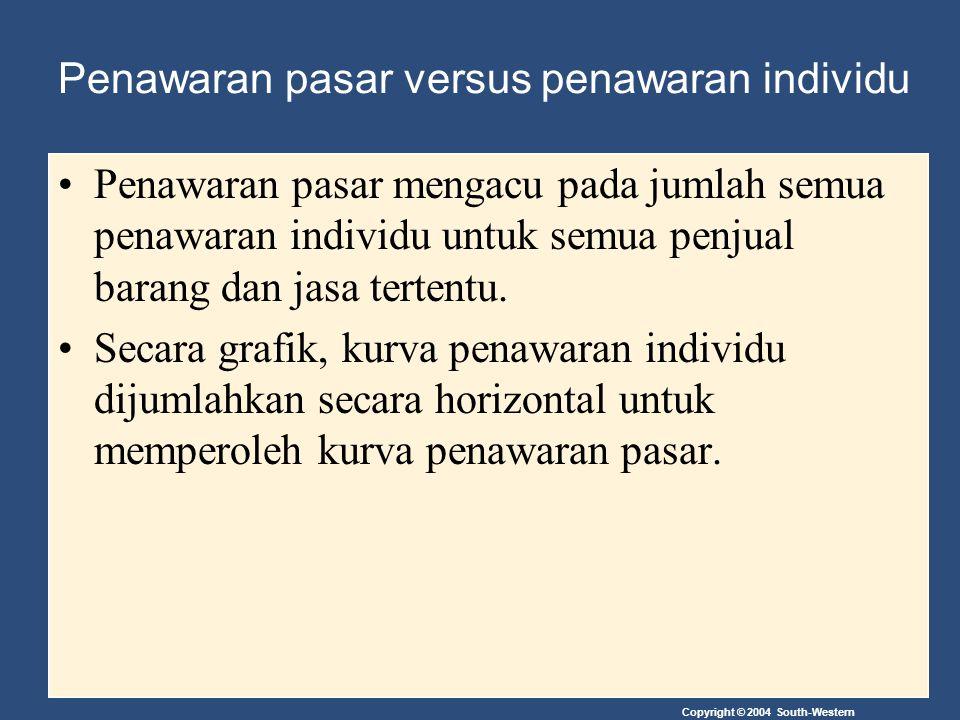 Copyright © 2004 South-Western Penawaran pasar versus penawaran individu Penawaran pasar mengacu pada jumlah semua penawaran individu untuk semua penj