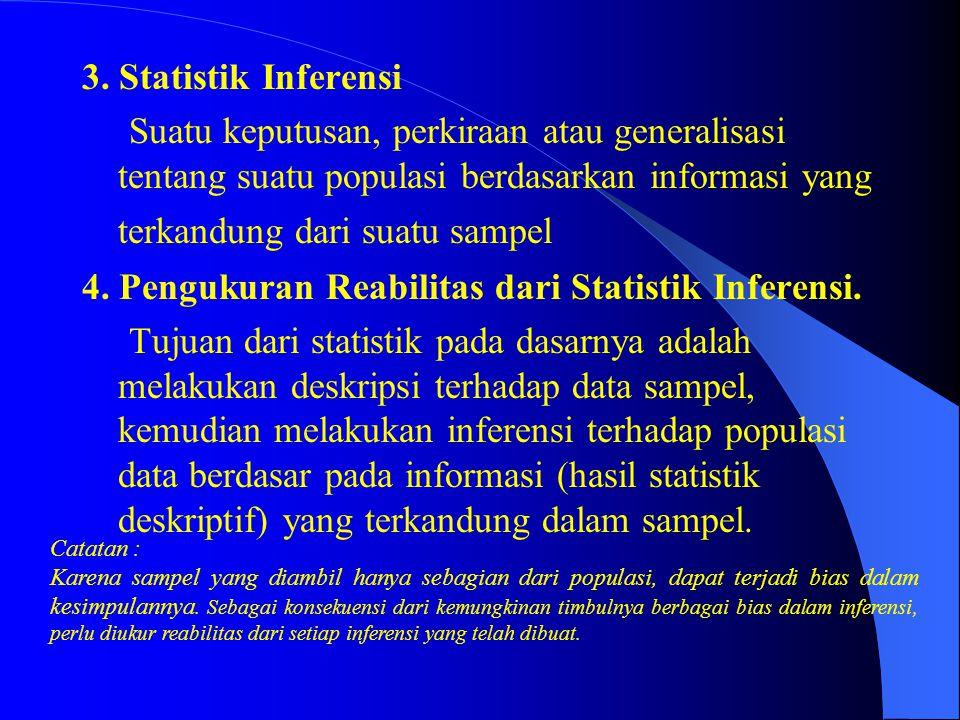 3. Statistik Inferensi Suatu keputusan, perkiraan atau generalisasi tentang suatu populasi berdasarkan informasi yang terkandung dari suatu sampel 4.
