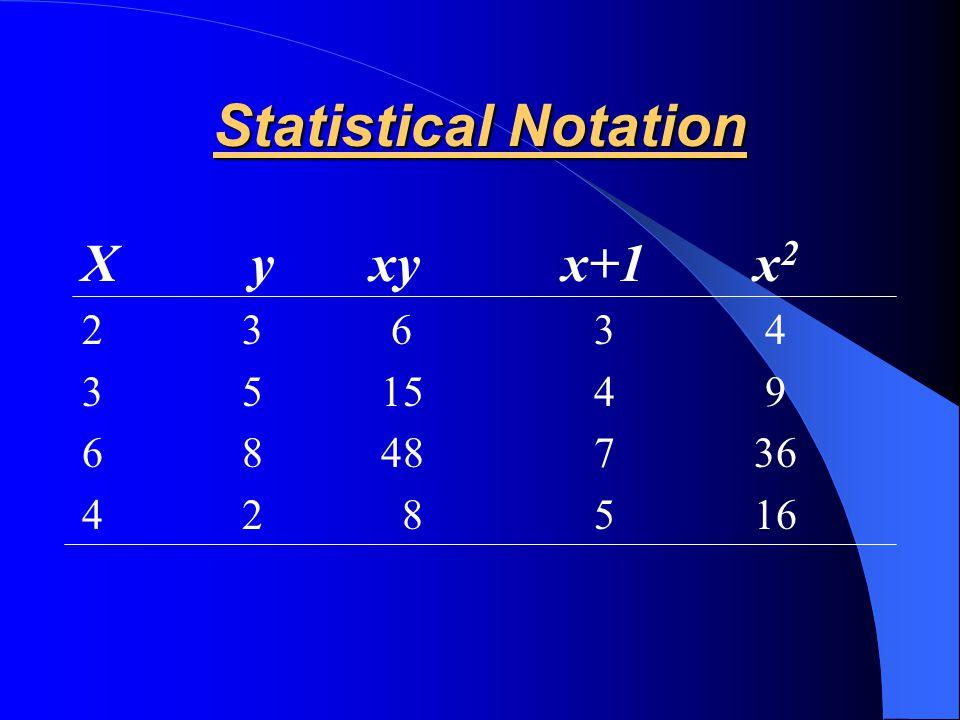 X yxyx+1x 2 2 3 6 3 4 3 5 15 4 9 6 8 48 736 4 2 8 5 16 Statistical Notation