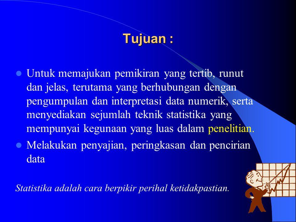 Tipe Data Statistik.Data Kuantitatif a.