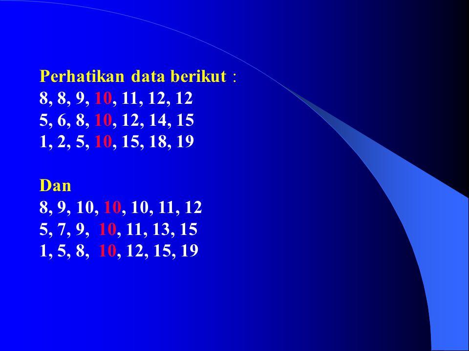 Perhatikan data berikut : 8, 8, 9, 10, 11, 12, 12 5, 6, 8, 10, 12, 14, 15 1, 2, 5, 10, 15, 18, 19 Dan 8, 9, 10, 10, 10, 11, 12 5, 7, 9, 10, 11, 13, 15