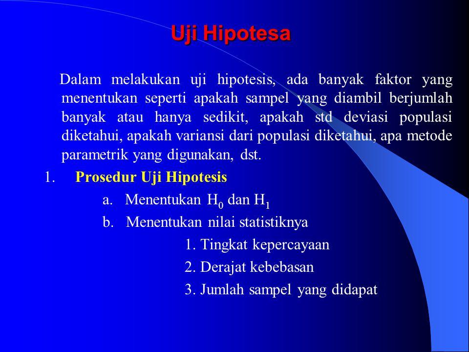 Uji Hipotesa Dalam melakukan uji hipotesis, ada banyak faktor yang menentukan seperti apakah sampel yang diambil berjumlah banyak atau hanya sedikit,