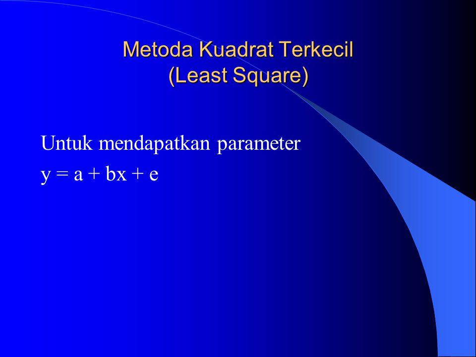Metoda Kuadrat Terkecil (Least Square) Untuk mendapatkan parameter y = a + bx + e