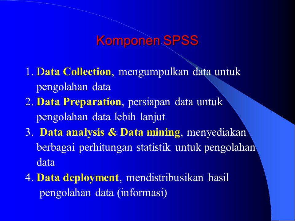 Komponen SPSS 1. Data Collection, mengumpulkan data untuk pengolahan data 2. Data Preparation, persiapan data untuk pengolahan data lebih lanjut 3. Da