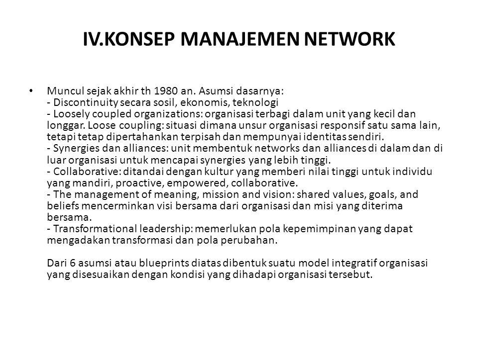 IV.KONSEP MANAJEMEN NETWORK Muncul sejak akhir th 1980 an. Asumsi dasarnya: - Discontinuity secara sosil, ekonomis, teknologi - Loosely coupled organi