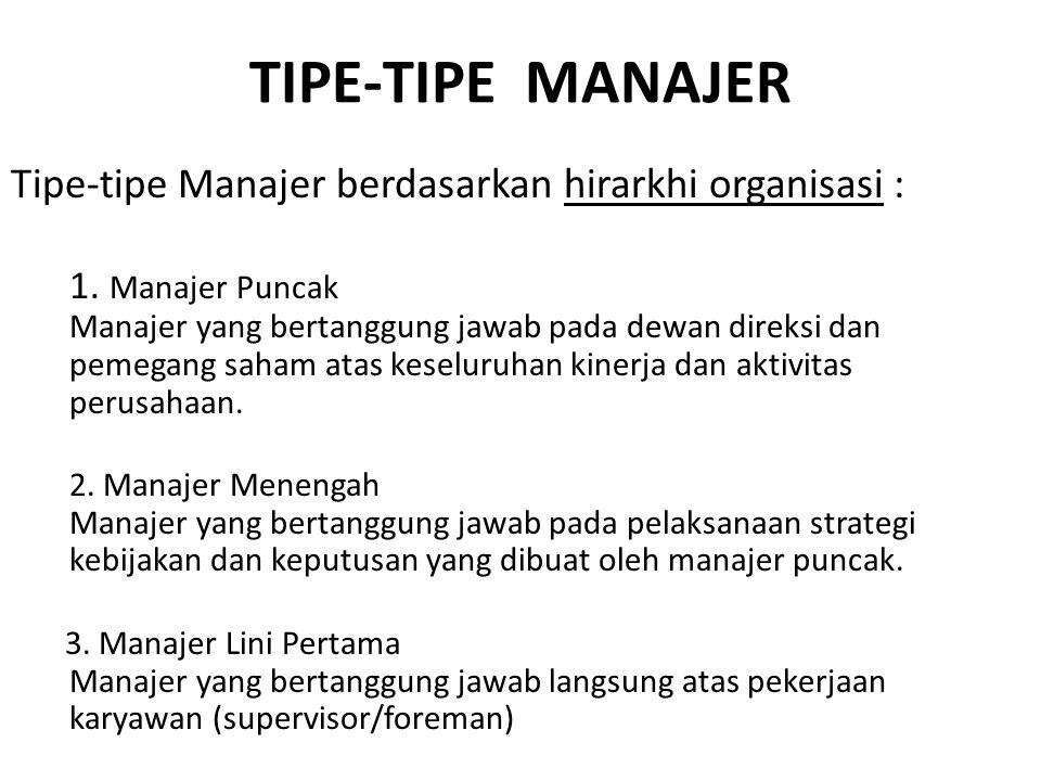 TIPE-TIPE MANAJER Tipe-tipe Manajer berdasarkan hirarkhi organisasi : 1. Manajer Puncak Manajer yang bertanggung jawab pada dewan direksi dan pemegang