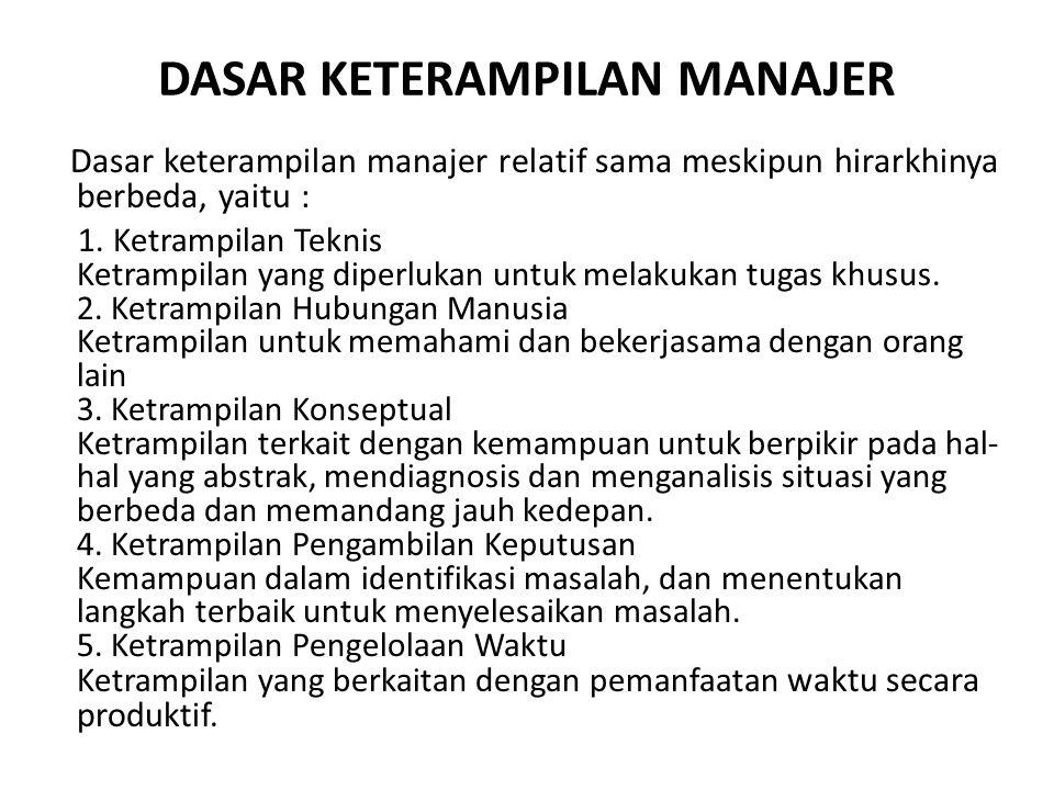 DASAR KETERAMPILAN MANAJER Dasar keterampilan manajer relatif sama meskipun hirarkhinya berbeda, yaitu : 1. Ketrampilan Teknis Ketrampilan yang diperl