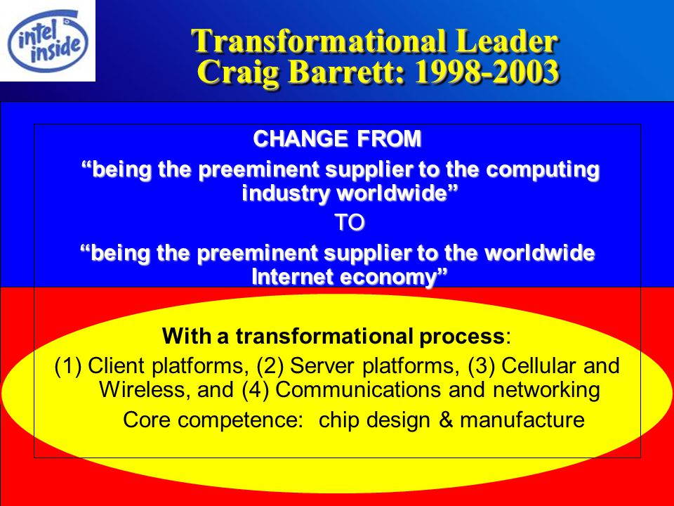 "Transformational Leader Craig Barrett: 1998-2003 CHANGE FROM ""being the preeminent supplier to the computing industry worldwide"" ""being the preeminent"
