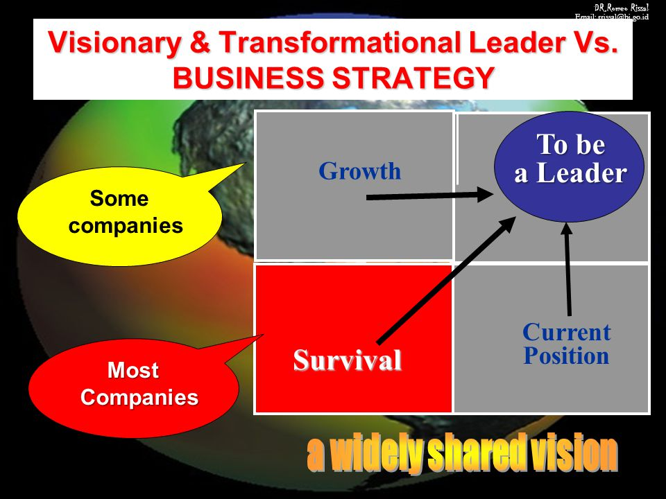 Romeo Rissal Pandjialam – March 2007 4 Visionary & Transformational Leader Vs. BUSINESS STRATEGY Current Position Survival DR.Romeo Rissal Email: rris