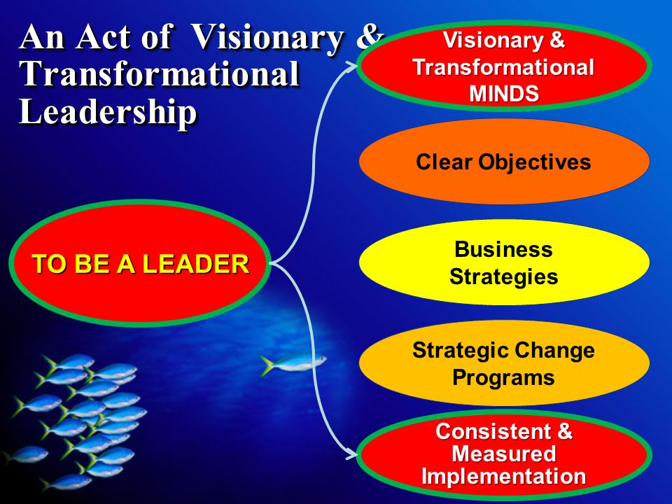 An Act of Visionary & Transformational Leadership TO BE A LEADER Business Strategies Clear Objectives Strategic Change Programs Visionary & Transforma