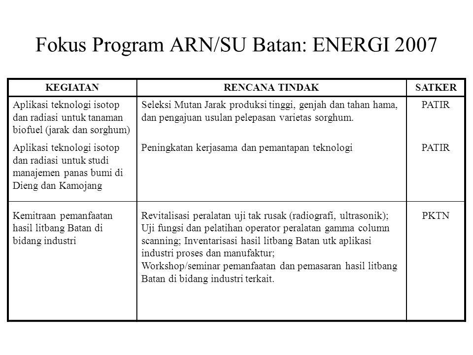 Fokus Program ARN/SU Batan: ENERGI 2007 KEGIATANRENCANA TINDAKSATKER Aplikasi teknologi isotop dan radiasi untuk tanaman biofuel (jarak dan sorghum) Seleksi Mutan Jarak produksi tinggi, genjah dan tahan hama, dan pengajuan usulan pelepasan varietas sorghum.