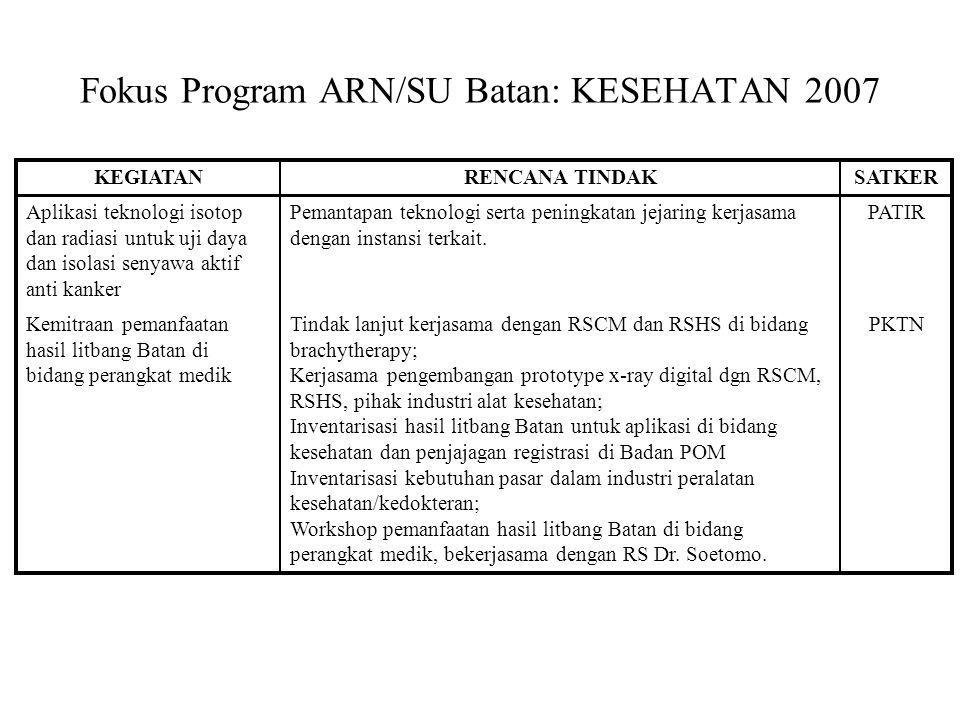 Fokus Program ARN/SU Batan: KESEHATAN 2007 KEGIATANRENCANA TINDAKSATKER Aplikasi teknologi isotop dan radiasi untuk uji daya dan isolasi senyawa aktif anti kanker Pemantapan teknologi serta peningkatan jejaring kerjasama dengan instansi terkait.