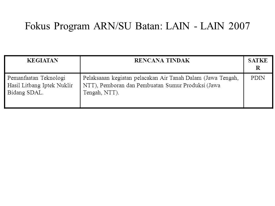 Fokus Program ARN/SU Batan: LAIN - LAIN 2007 KEGIATANRENCANA TINDAKSATKE R Pemanfaatan Teknologi Hasil Litbang Iptek Nuklir Bidang SDAL.