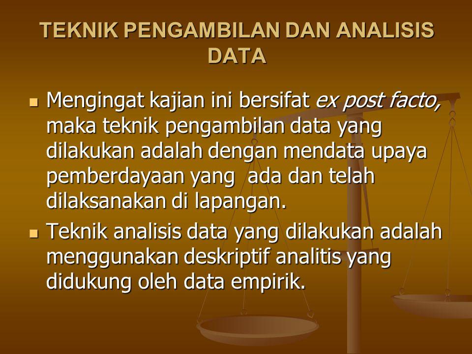 TEKNIK PENGAMBILAN DAN ANALISIS DATA Mengingat kajian ini bersifat ex post facto, maka teknik pengambilan data yang dilakukan adalah dengan mendata upaya pemberdayaan yang ada dan telah dilaksanakan di lapangan.