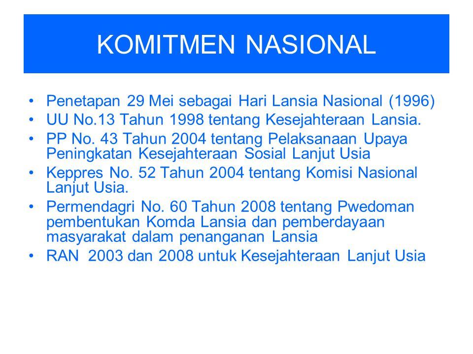 KOMITMEN NASIONAL Penetapan 29 Mei sebagai Hari Lansia Nasional (1996) UU No.13 Tahun 1998 tentang Kesejahteraan Lansia. PP No. 43 Tahun 2004 tentang