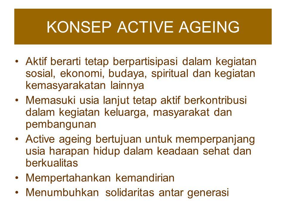 KONSEP ACTIVE AGEING Aktif berarti tetap berpartisipasi dalam kegiatan sosial, ekonomi, budaya, spiritual dan kegiatan kemasyarakatan lainnya Memasuki