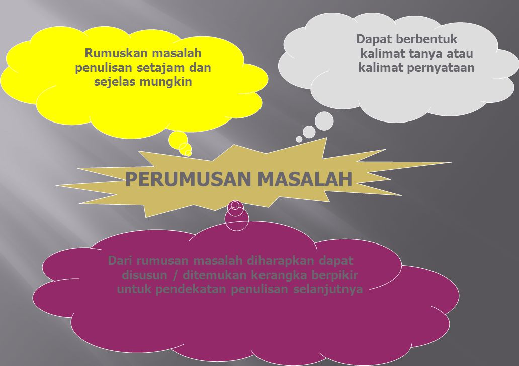 PERUMUSAN MASALAH Rumuskan masalah penulisan setajam dan sejelas mungkin Dapat berbentuk kalimat tanya atau kalimat pernyataan Dari rumusan masalah di