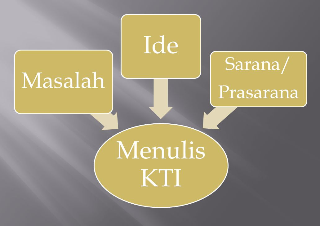 Menulis KTI Masalah Ide Sarana/ Prasarana