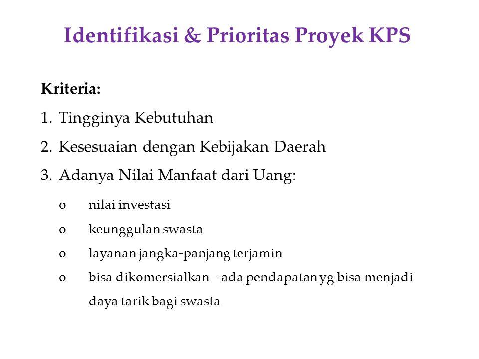 Identifikasi & Prioritas Proyek KPS Kriteria: 1.Tingginya Kebutuhan 2.Kesesuaian dengan Kebijakan Daerah 3.Adanya Nilai Manfaat dari Uang: onilai inve