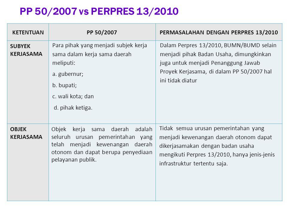 PP 50/2007 vs PERPRES 13/2010 KETENTUANPP 50/2007PERMASALAHAN DENGAN PERPRES 13/2010 SUBYEK KERJASAMA Para pihak yang menjadi subjek kerja sama dalam