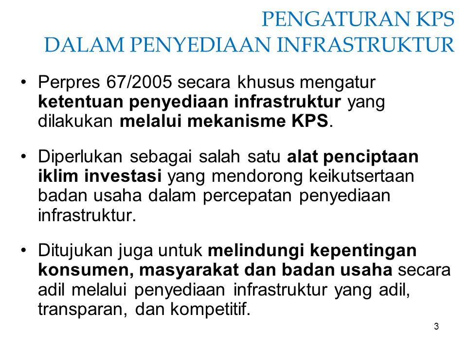 PENGATURAN KPS DALAM PENYEDIAAN INFRASTRUKTUR Perpres 67/2005 secara khusus mengatur ketentuan penyediaan infrastruktur yang dilakukan melalui mekanis