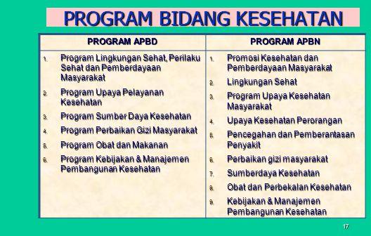 17 PROGRAM BIDANG KESEHATAN PROGRAM APBD PROGRAM APBN 1.