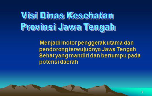 23 Letak Provinsi Jawa Tengah berbatasan : Sebelah Barat: Provinsi Jawa Barat Sebelah Timur: Provinsi Jawa Timur Sebelah Selatan: Provinsi DI Yogyakarta dan Samudera Indonesia Sebelah Utara: Laut Jawa.