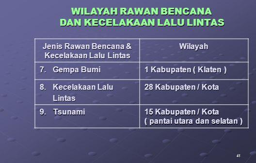 41 Jenis Rawan Bencana & Kecelakaan Lalu Lintas Wilayah 7.