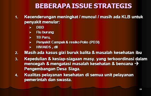 44 BEBERAPA ISSUE STRATEGIS BEBERAPA ISSUE STRATEGIS 1.