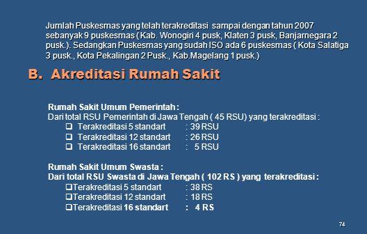 74 Jumlah Puskesmas yang telah terakreditasi sampai dengan tahun 2007 sebanyak 9 puskesmas ( Kab. Wonogiri 4 pusk, Klaten 3 pusk, Banjarnegara 2 pusk.