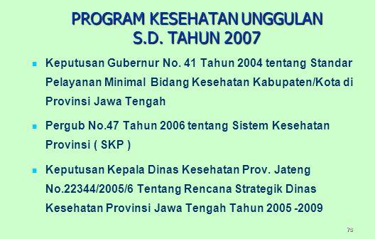 78 PROGRAM KESEHATAN UNGGULAN S.D.TAHUN 2007 Keputusan Gubernur No.