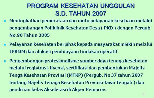 79 Meningkatkan pemerataan dan mutu pelayanan kesehaan melalui pengembangan Poliklinik Kesehatan Desa ( PKD ) dengan Pergub No.90 Tahun 2005 Pelayanan