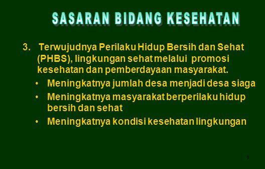 9 3. Terwujudnya Perilaku Hidup Bersih dan Sehat (PHBS), lingkungan sehat melalui promosi kesehatan dan pemberdayaan masyarakat. Meningkatnya jumlah d