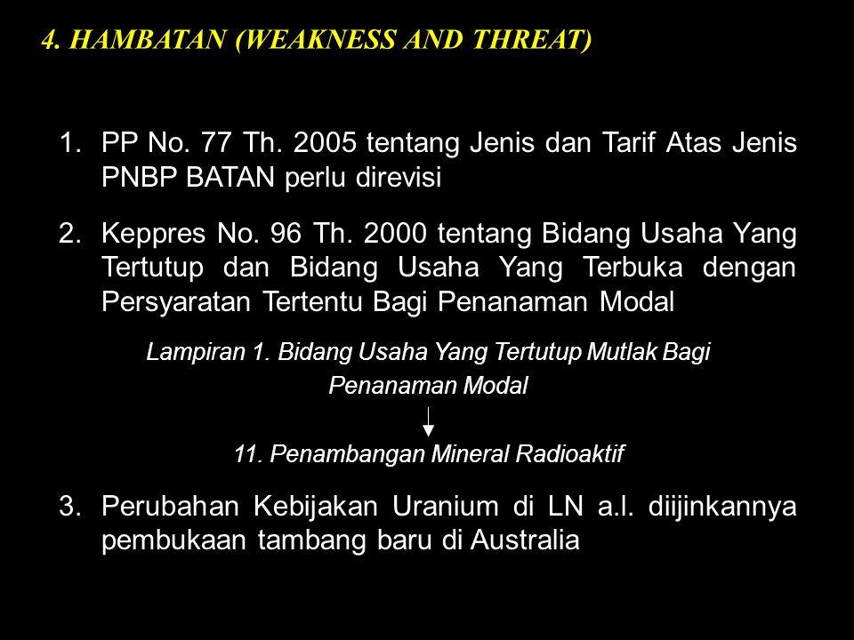 4. HAMBATAN (WEAKNESS AND THREAT) 1.PP No. 77 Th.