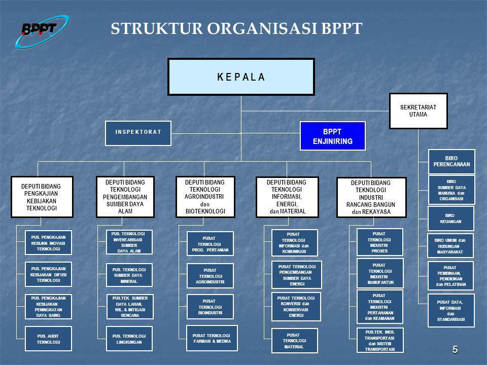 6 STRUKTUR ORGANISASI BPPT Enjiniring KEPALA BIDANG MANAJEMEN PEMASARAN Ir.