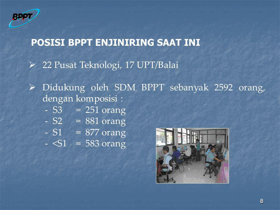8  22 Pusat Teknologi, 17 UPT/Balai  Didukung oleh SDM BPPT sebanyak 2592 orang, dengan komposisi : - S3 = 251 orang - S2 = 881 orang - S1 = 877 orang - <S1 = 583 orang POSISI BPPT ENJINIRING SAAT INI