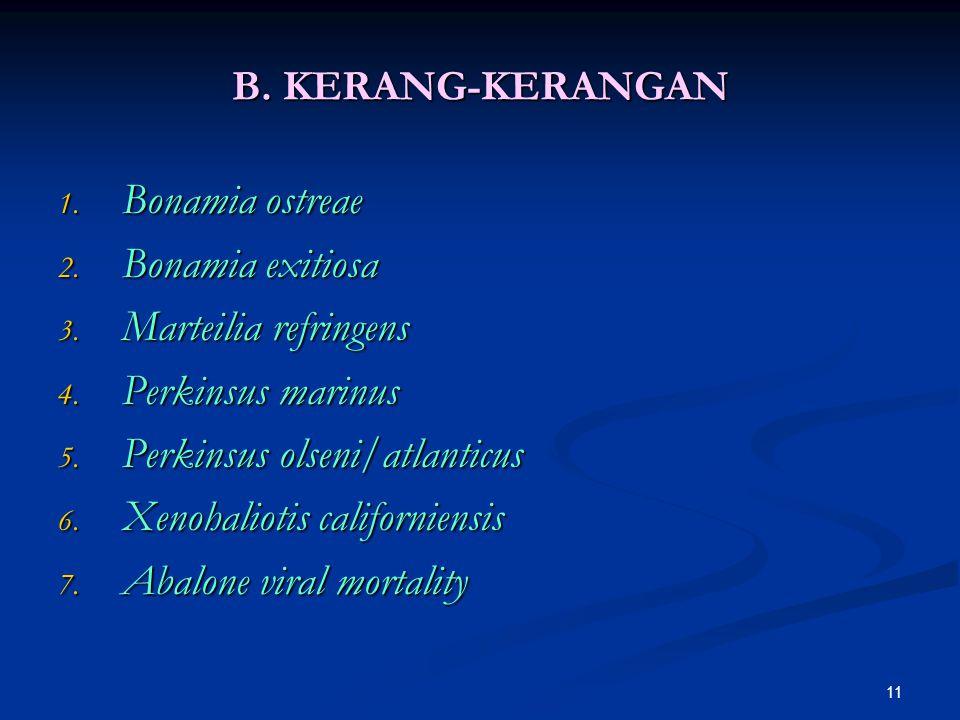 11 B. KERANG-KERANGAN 1. Bonamia ostreae 2. Bonamia exitiosa 3. Marteilia refringens 4. Perkinsus marinus 5. Perkinsus olseni/atlanticus 6. Xenohaliot